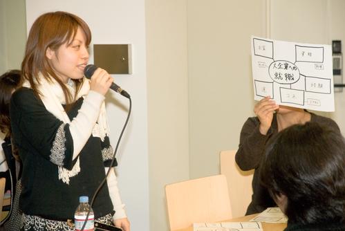 参加者の発表